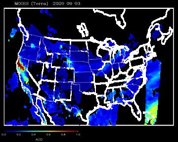 Regional Summary Plots of Aerosol Optical Depth