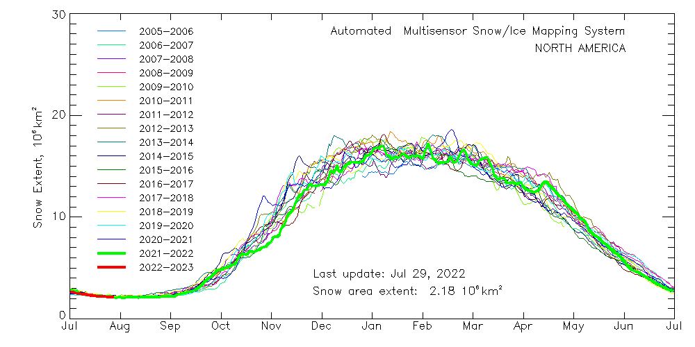 multisensor_4km_na_snow_extent_by_year_g